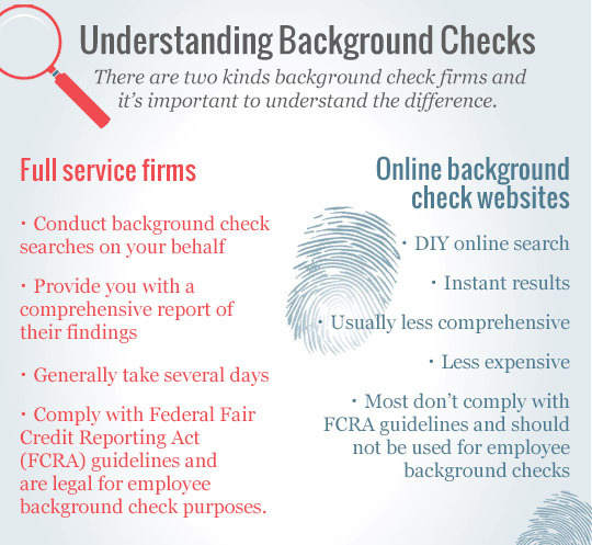 Why you should hire a private investigator for background check